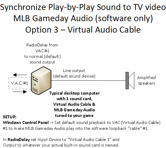 virtual audio cable trial sound